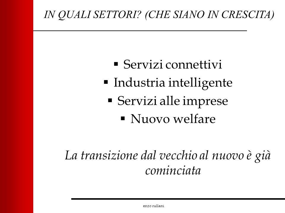 enzo rullani Servizi connettivi Industria intelligente Servizi alle imprese Nuovo welfare La transizione dal vecchio al nuovo è già cominciata IN QUAL