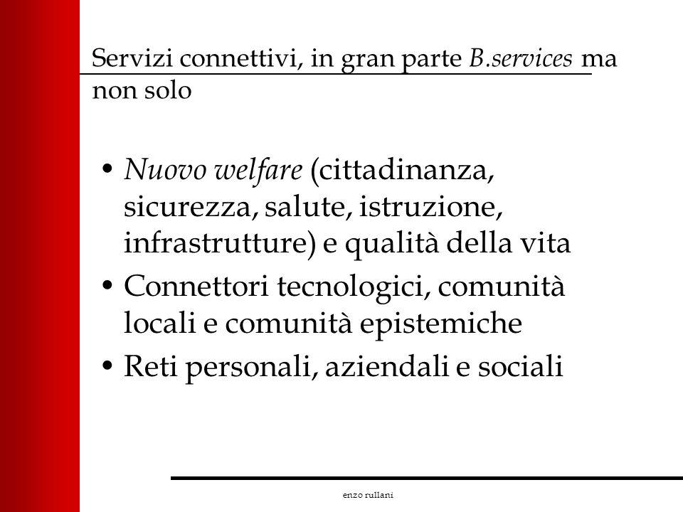 Servizi connettivi, in gran parte B.services ma non solo Nuovo welfare (cittadinanza, sicurezza, salute, istruzione, infrastrutture) e qualità della v