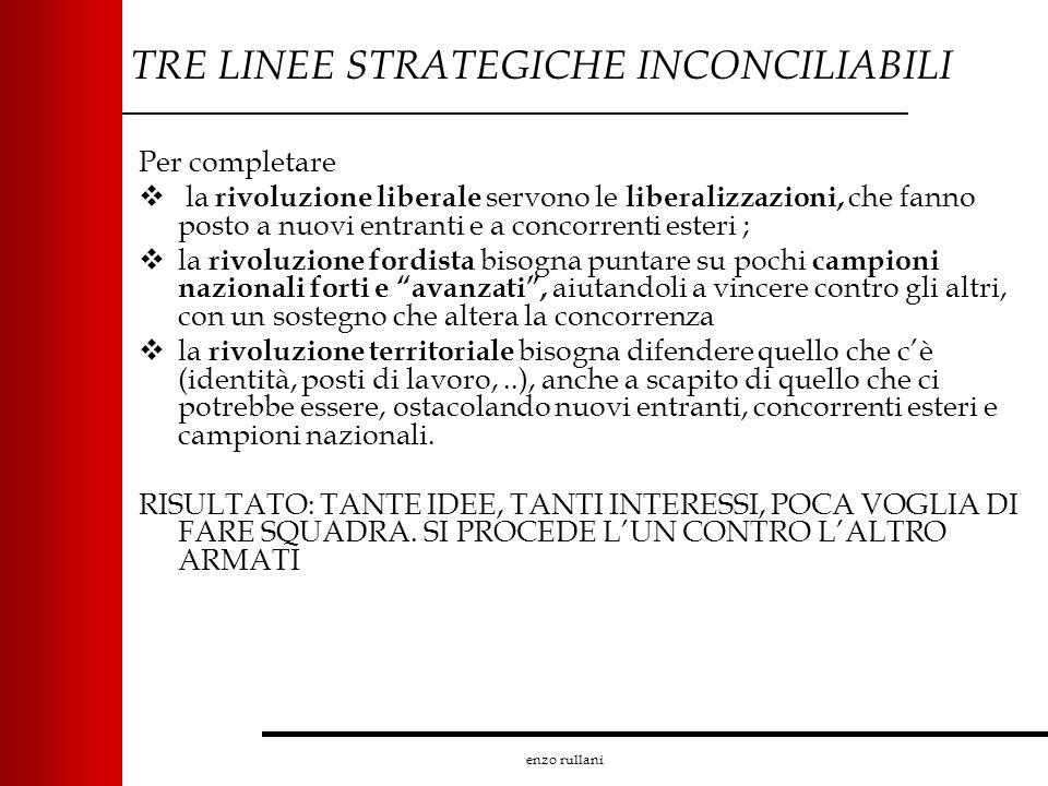 enzo rullani TRE LINEE STRATEGICHE INCONCILIABILI Per completare la rivoluzione liberale servono le liberalizzazioni, che fanno posto a nuovi entranti