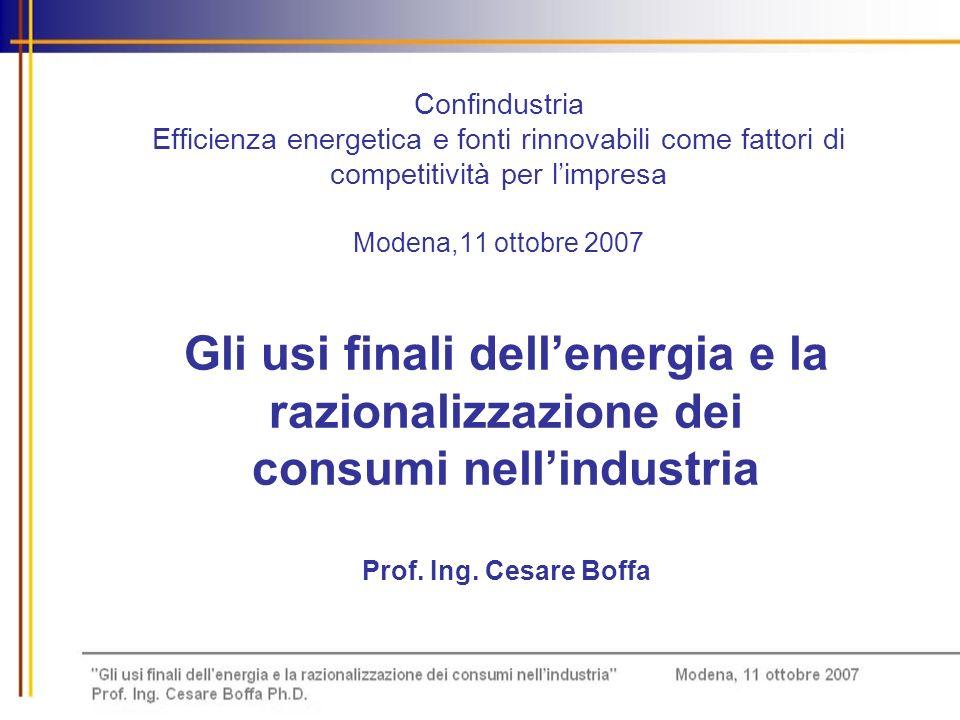 Confindustria Efficienza energetica e fonti rinnovabili come fattori di competitività per limpresa Modena,11 ottobre 2007 Gli usi finali dellenergia e