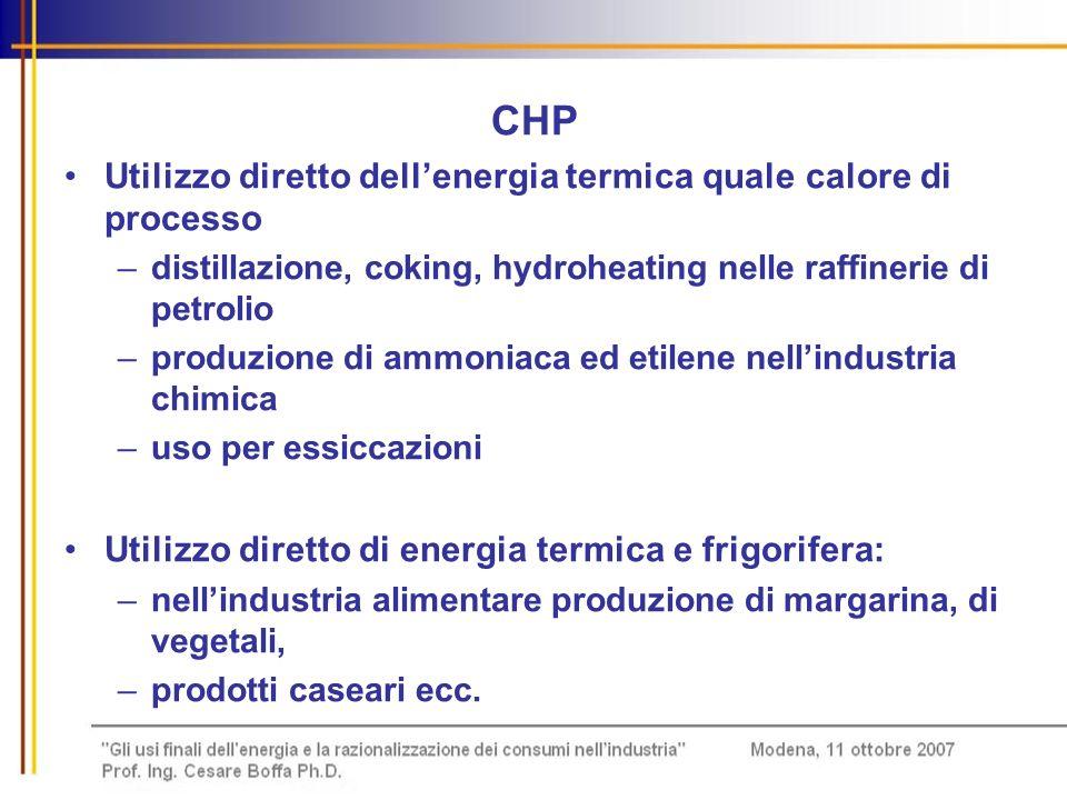 CHP Utilizzo diretto dellenergia termica quale calore di processo –distillazione, coking, hydroheating nelle raffinerie di petrolio –produzione di amm