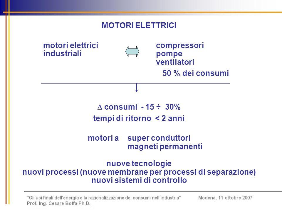 MOTORI ELETTRICI motori elettricicompressori industrialipompe ventilatori 50 % dei consumi consumi - 15 ÷ 30% tempi di ritorno < 2 anni motori a super