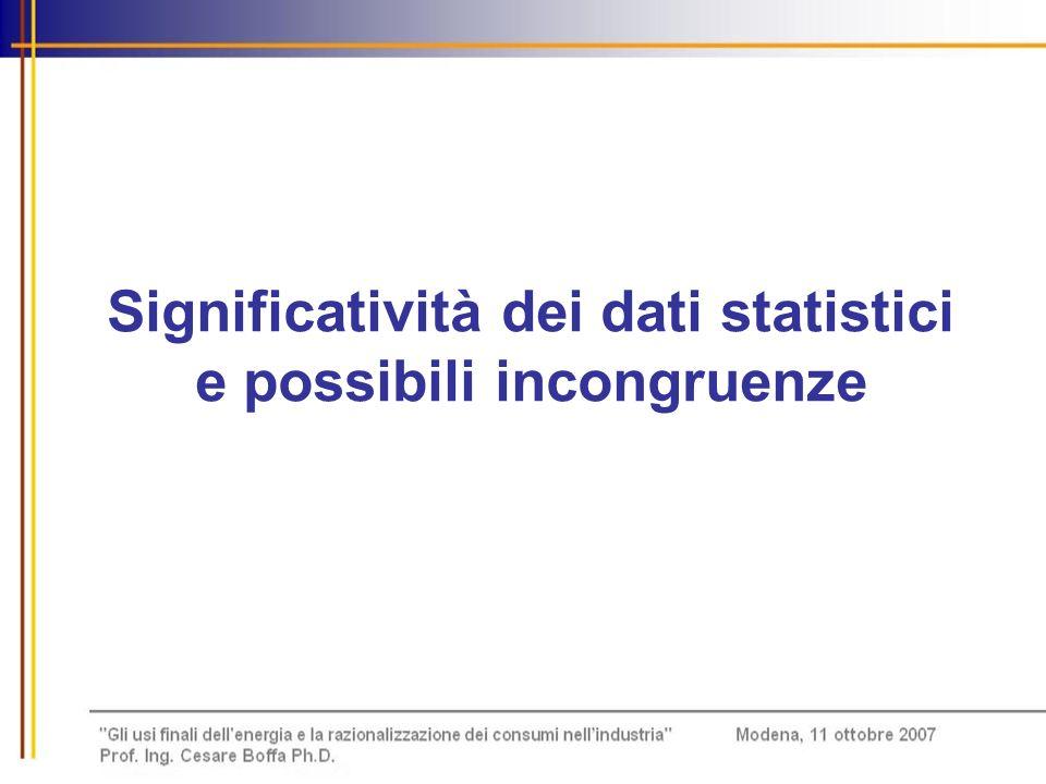 Significatività dei dati statistici e possibili incongruenze