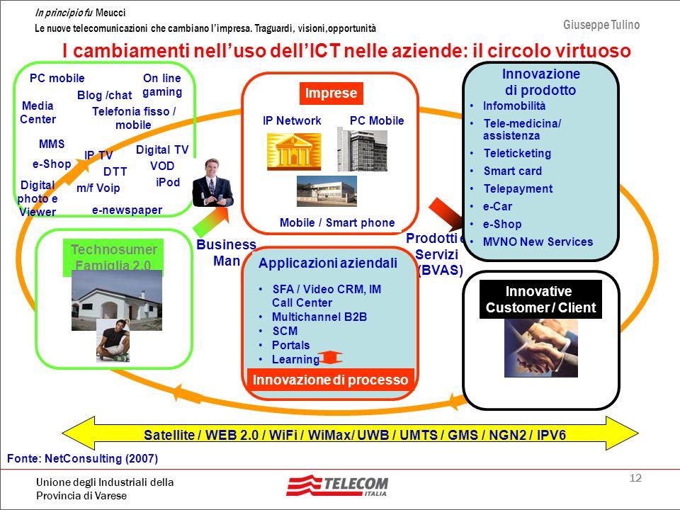 12 In principio fu Meucci Le nuove telecomunicazioni che cambiano limpresa. Traguardi, visioni,opportunità Giuseppe Tulino Unione degli Industriali de