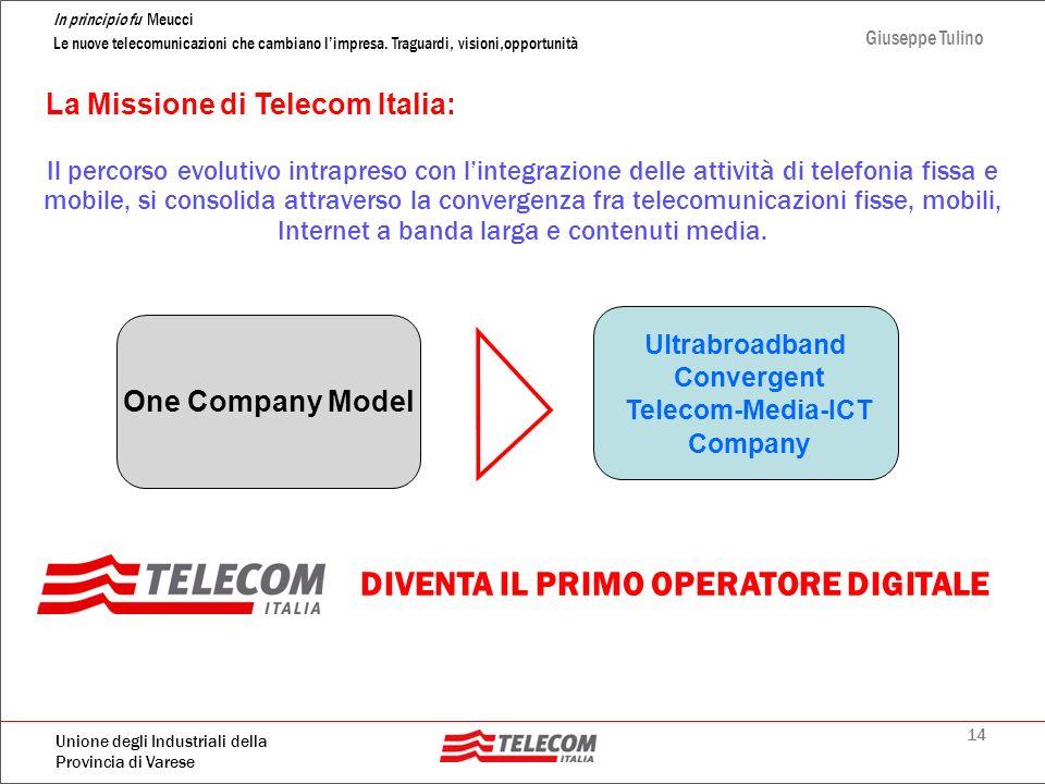 14 In principio fu Meucci Le nuove telecomunicazioni che cambiano limpresa. Traguardi, visioni,opportunità Giuseppe Tulino Unione degli Industriali de