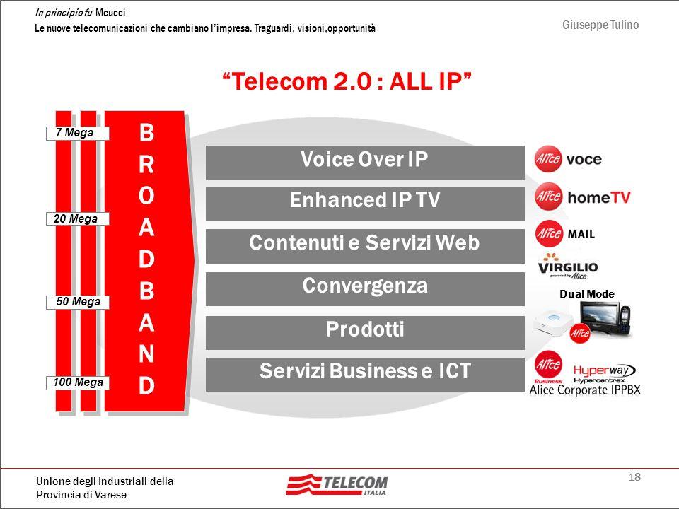 18 In principio fu Meucci Le nuove telecomunicazioni che cambiano limpresa. Traguardi, visioni,opportunità Giuseppe Tulino Unione degli Industriali de