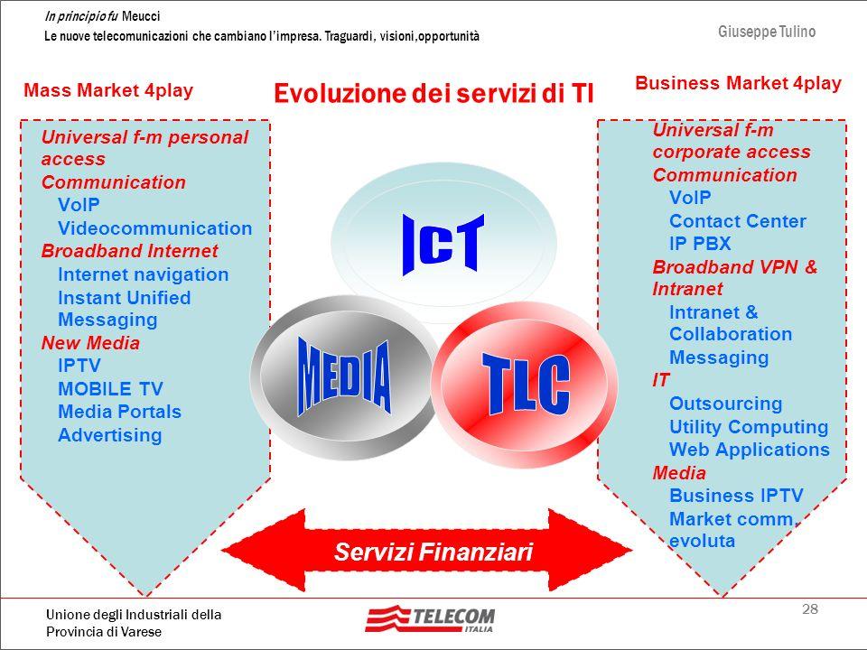 28 In principio fu Meucci Le nuove telecomunicazioni che cambiano limpresa. Traguardi, visioni,opportunità Giuseppe Tulino Unione degli Industriali de