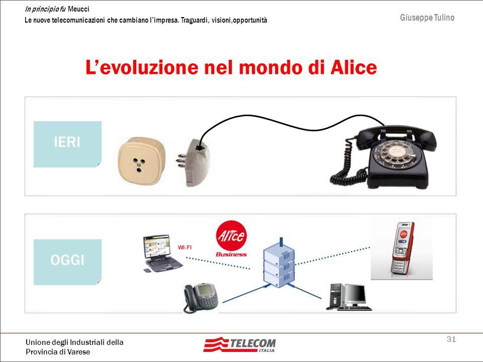 31 In principio fu Meucci Le nuove telecomunicazioni che cambiano limpresa. Traguardi, visioni,opportunità Giuseppe Tulino Unione degli Industriali de