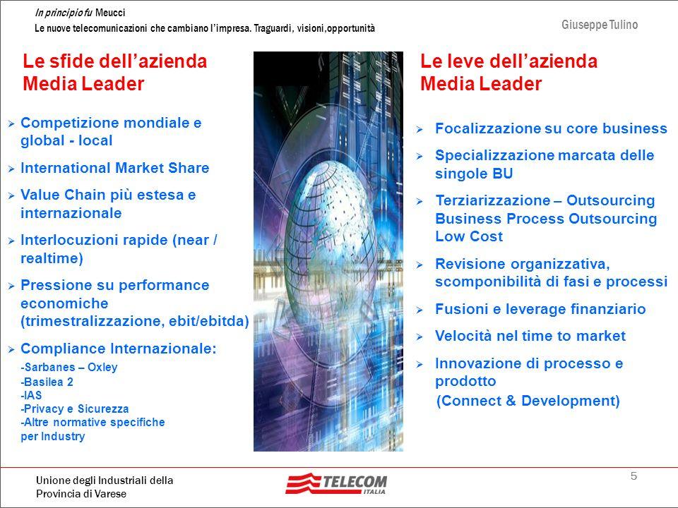 5 In principio fu Meucci Le nuove telecomunicazioni che cambiano limpresa. Traguardi, visioni,opportunità Giuseppe Tulino Unione degli Industriali del