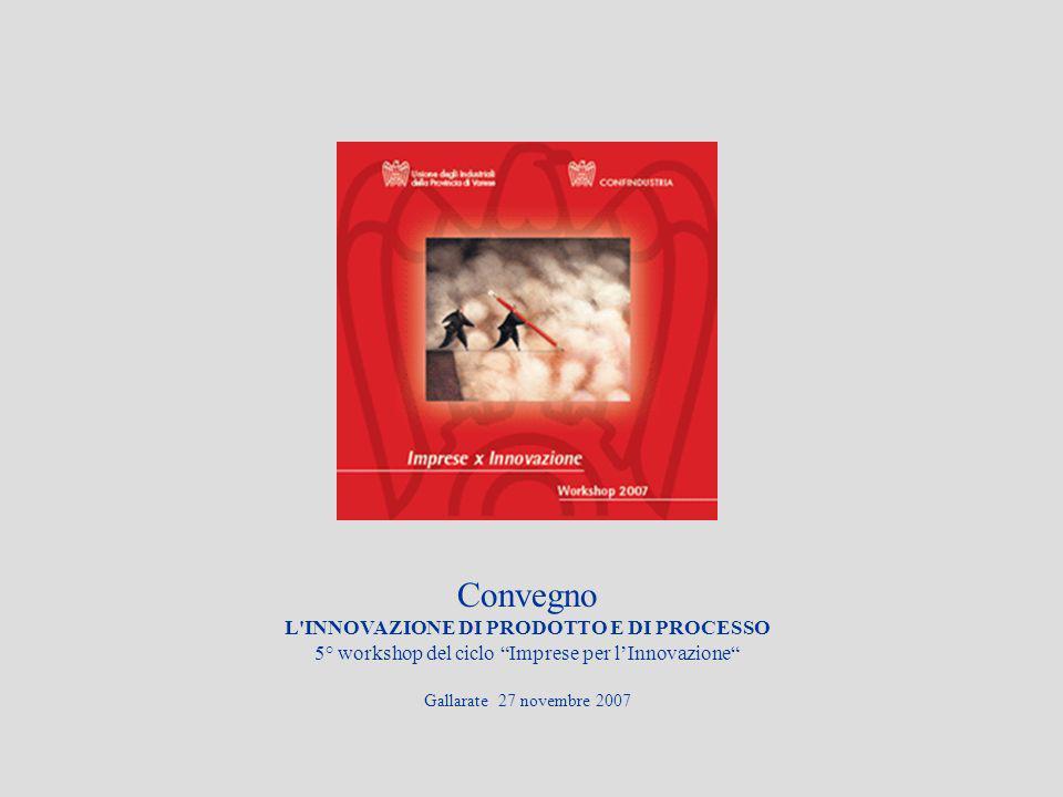 Convegno L INNOVAZIONE DI PRODOTTO E DI PROCESSO 5° workshop del ciclo Imprese per lInnovazione Gallarate 27 novembre 2007