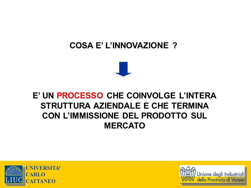UNIVERSITA CARLO CATTANEO COSA E LINNOVAZIONE .