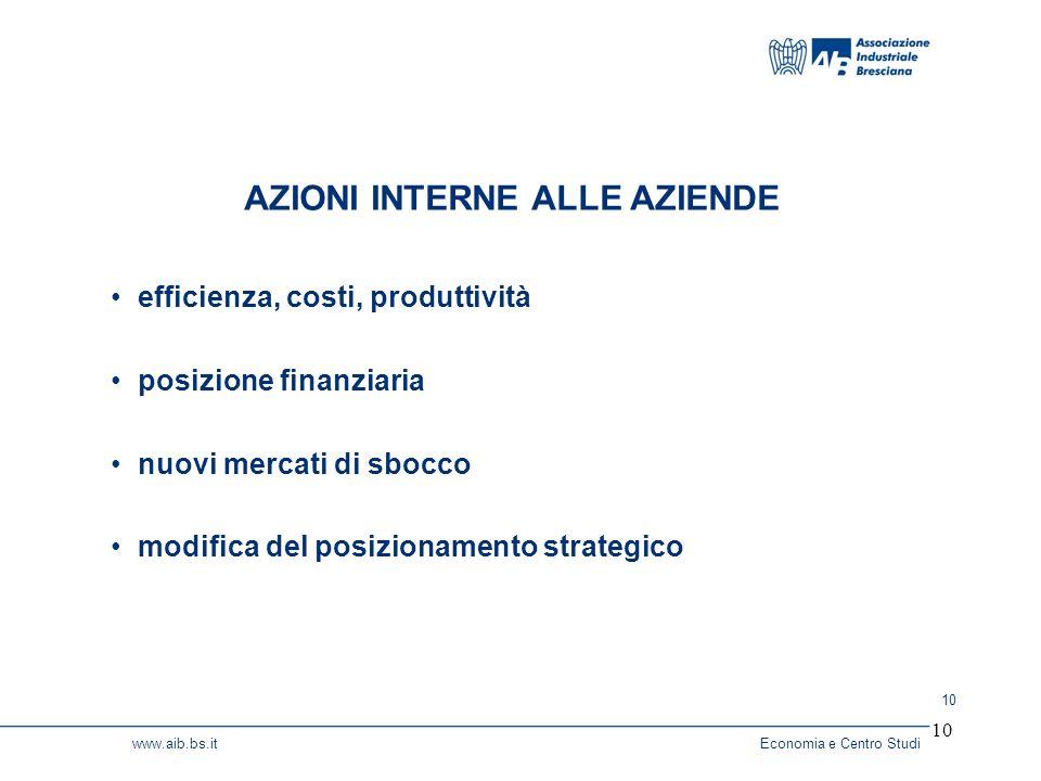 10 www.aib.bs.itEconomia e Centro Studi 10 efficienza, costi, produttività posizione finanziaria nuovi mercati di sbocco modifica del posizionamento strategico AZIONI INTERNE ALLE AZIENDE