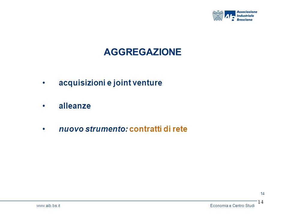 14 www.aib.bs.itEconomia e Centro Studi 14 acquisizioni e joint venture alleanze nuovo strumento: contratti di rete AGGREGAZIONE