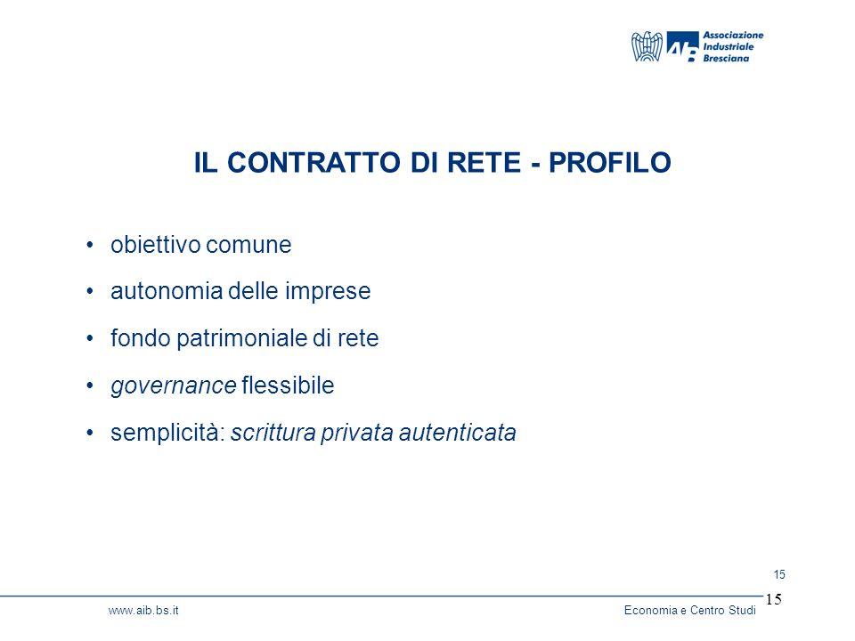 15 www.aib.bs.itEconomia e Centro Studi 15 IL CONTRATTO DI RETE - PROFILO obiettivo comune autonomia delle imprese fondo patrimoniale di rete governan