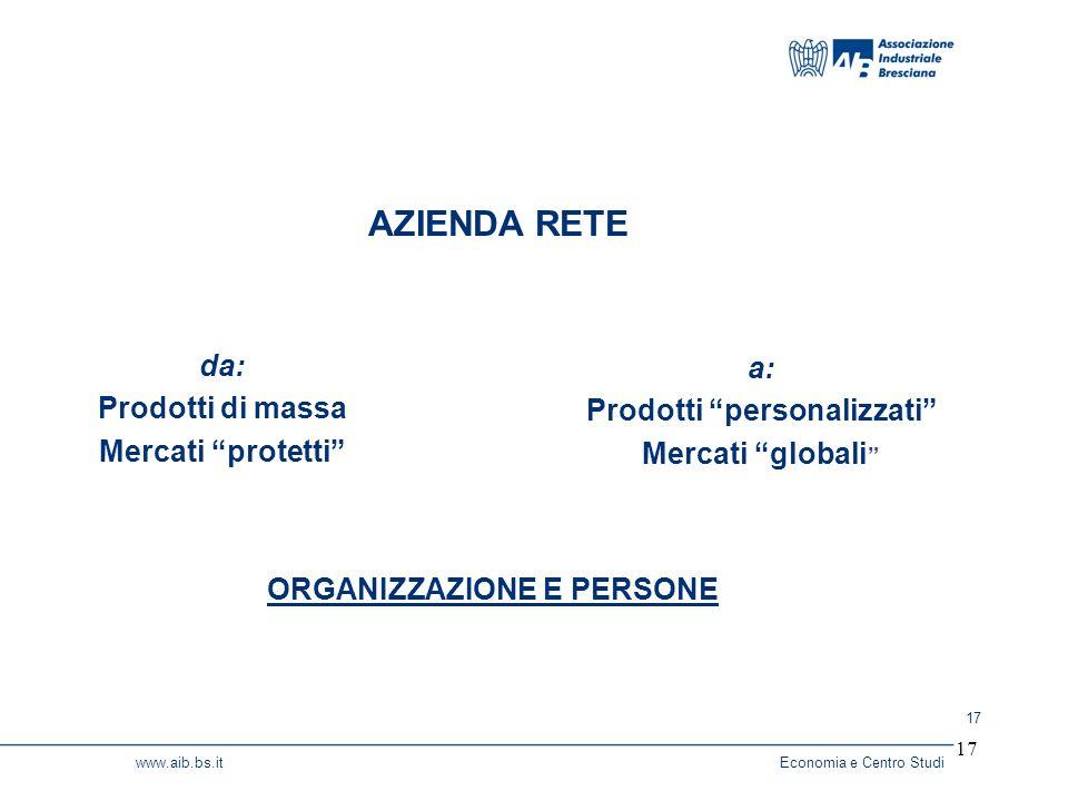 17 www.aib.bs.itEconomia e Centro Studi 17 AZIENDA RETE a: Prodotti personalizzati Mercati globali da: Prodotti di massa Mercati protetti ORGANIZZAZIONE E PERSONE
