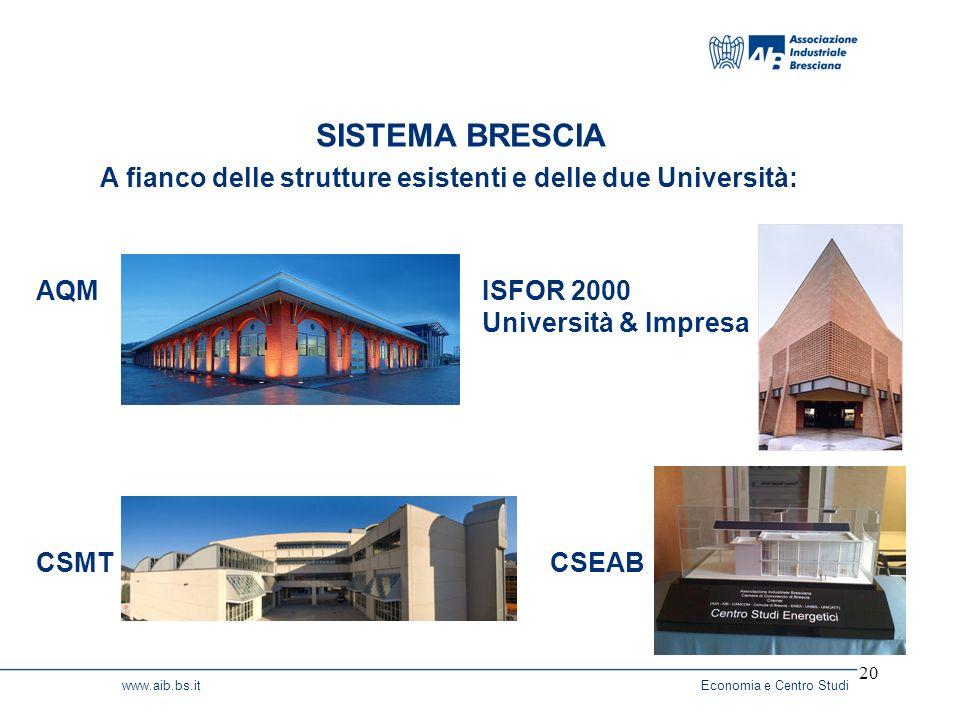 20 www.aib.bs.itEconomia e Centro Studi 20 SISTEMA BRESCIA A fianco delle strutture esistenti e delle due Università: ISFOR 2000 Università & Impresa AQM CSMTCSEAB