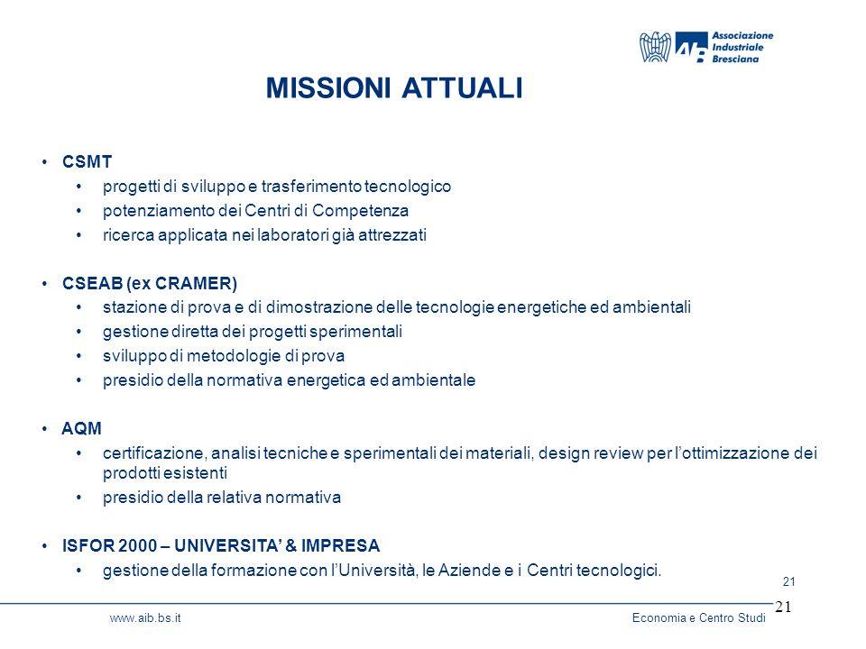 21 www.aib.bs.itEconomia e Centro Studi 21 CSMT progetti di sviluppo e trasferimento tecnologico potenziamento dei Centri di Competenza ricerca applic