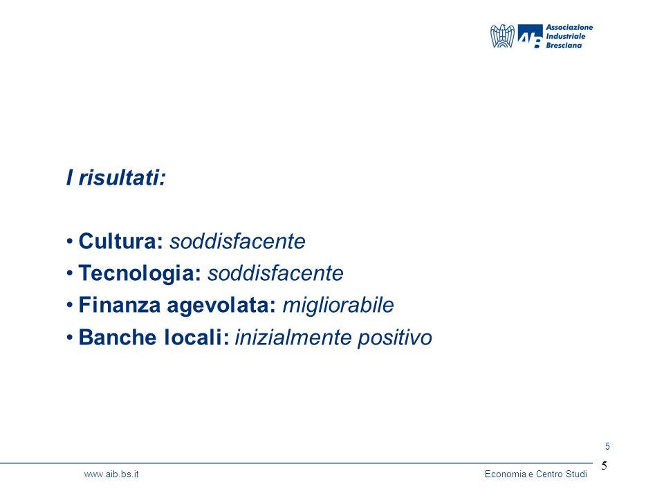 5 www.aib.bs.itEconomia e Centro Studi 5 I risultati: Cultura: soddisfacente Tecnologia: soddisfacente Finanza agevolata: migliorabile Banche locali: inizialmente positivo