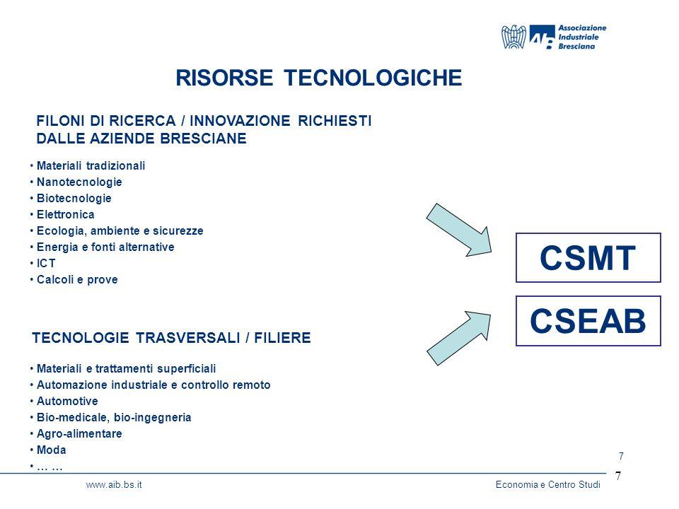 7 www.aib.bs.itEconomia e Centro Studi 7 RISORSE TECNOLOGICHE FILONI DI RICERCA / INNOVAZIONE RICHIESTI DALLE AZIENDE BRESCIANE CSMT TECNOLOGIE TRASVE