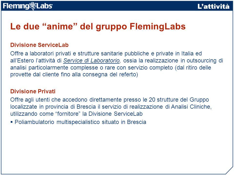 Lattività Le due anime del gruppo FlemingLabs Divisione ServiceLab Offre a laboratori privati e strutture sanitarie pubbliche e private in Italia ed a