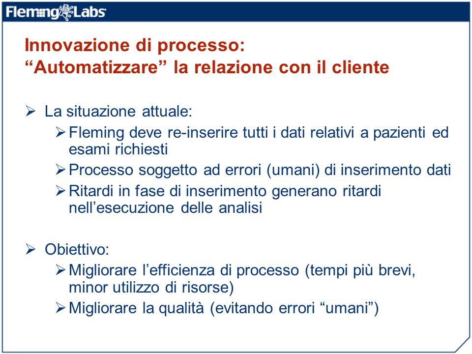 Innovazione di processo: Automatizzare la relazione con il cliente La situazione attuale: Fleming deve re-inserire tutti i dati relativi a pazienti ed