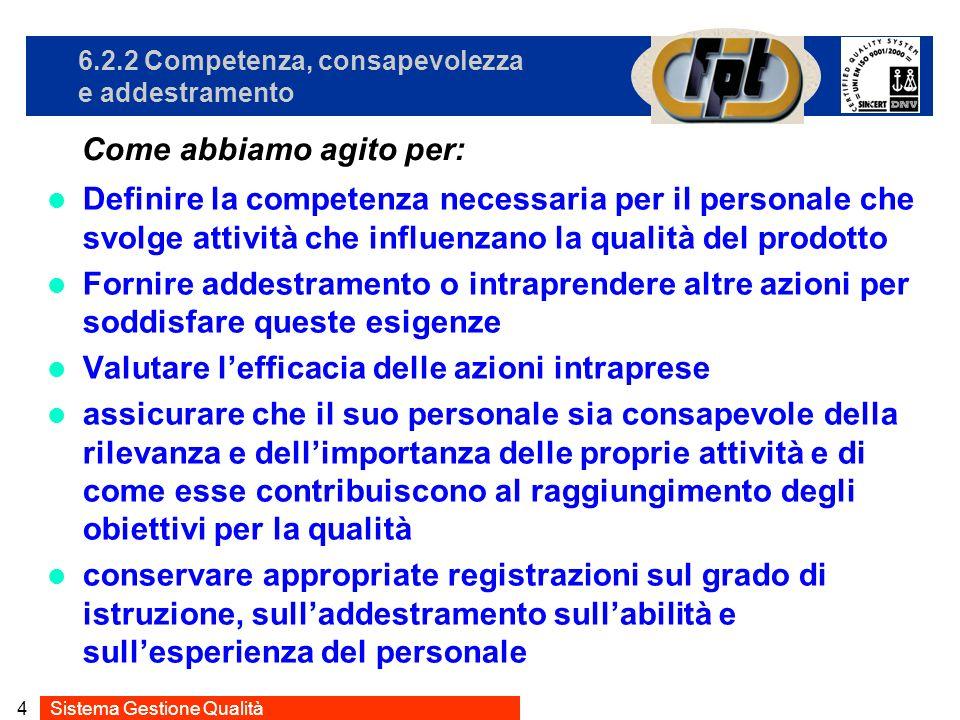 Sistema Gestione Qualità4 6.2.2 Competenza, consapevolezza e addestramento Definire la competenza necessaria per il personale che svolge attività che