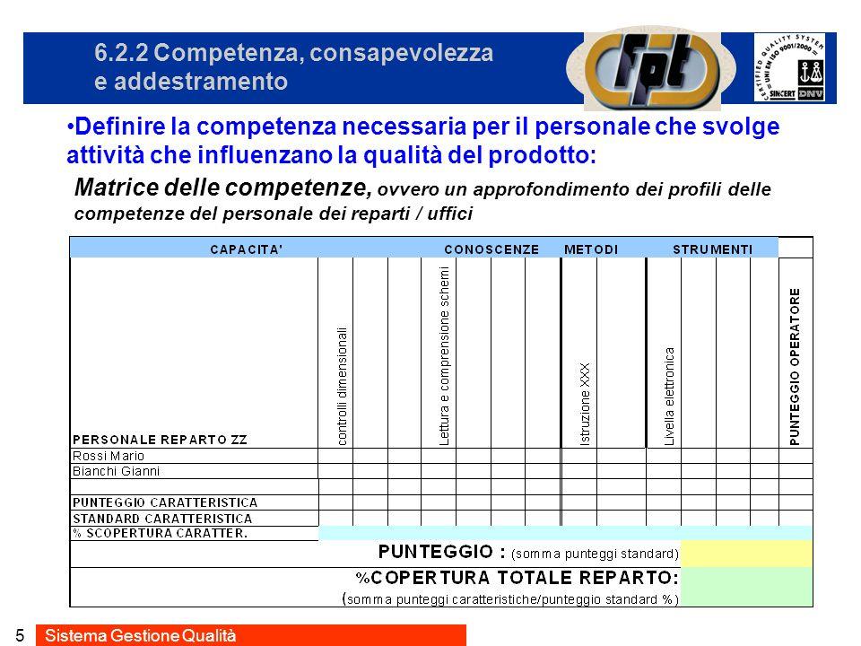 Sistema Gestione Qualità5 Definire la competenza necessaria per il personale che svolge attività che influenzano la qualità del prodotto: 6.2.2 Compet