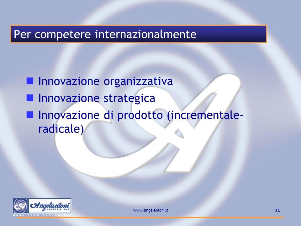 11www.angelantoni.it Innovazione organizzativa Innovazione strategica Innovazione di prodotto (incrementale- radicale) Per competere internazionalment