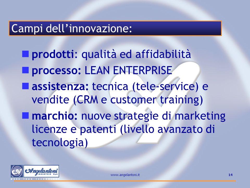 14www.angelantoni.it prodotti: qualità ed affidabilità processo: LEAN ENTERPRISE assistenza: tecnica (tele-service) e vendite (CRM e customer training