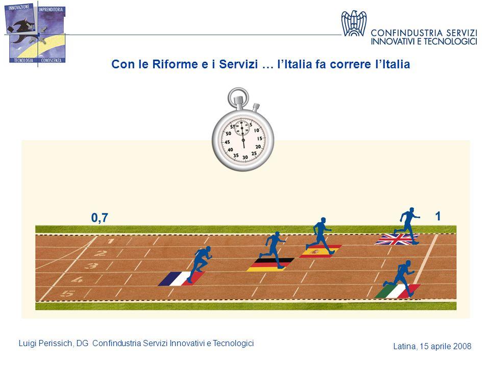 Latina, 15 aprile 2008 Luigi Perissich, DG Confindustria Servizi Innovativi e Tecnologici Con le Riforme e i Servizi … lItalia fa correre lItalia