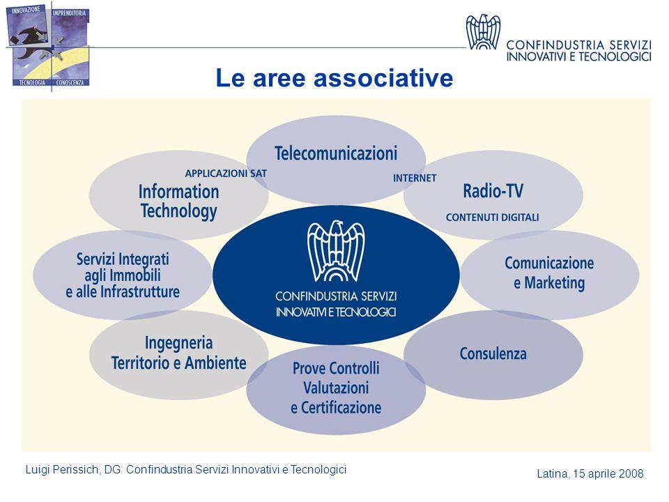 Latina, 15 aprile 2008 Luigi Perissich, DG Confindustria Servizi Innovativi e Tecnologici Le aree associative