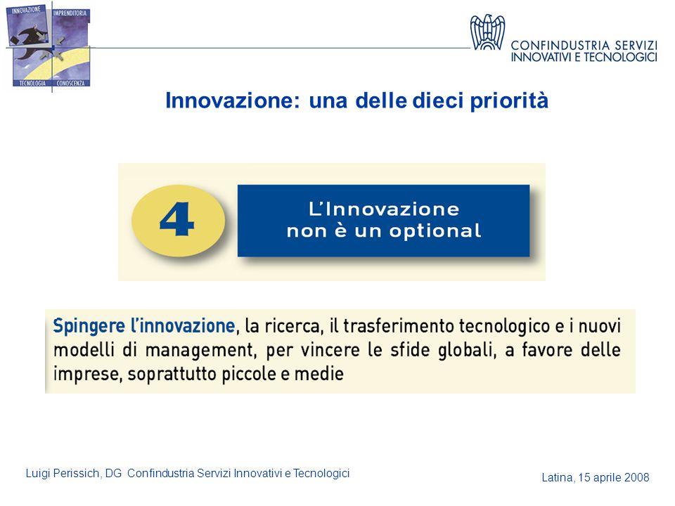 Latina, 15 aprile 2008 Luigi Perissich, DG Confindustria Servizi Innovativi e Tecnologici Innovazione: una delle dieci priorità
