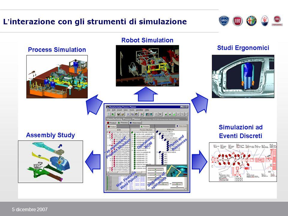 5 dicembre 2007 L interazione con gli strumenti di simulazione