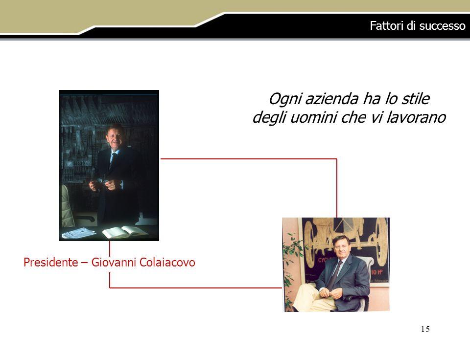 15 Presidente – Giovanni Colaiacovo Ogni azienda ha lo stile degli uomini che vi lavorano Fattori di successo