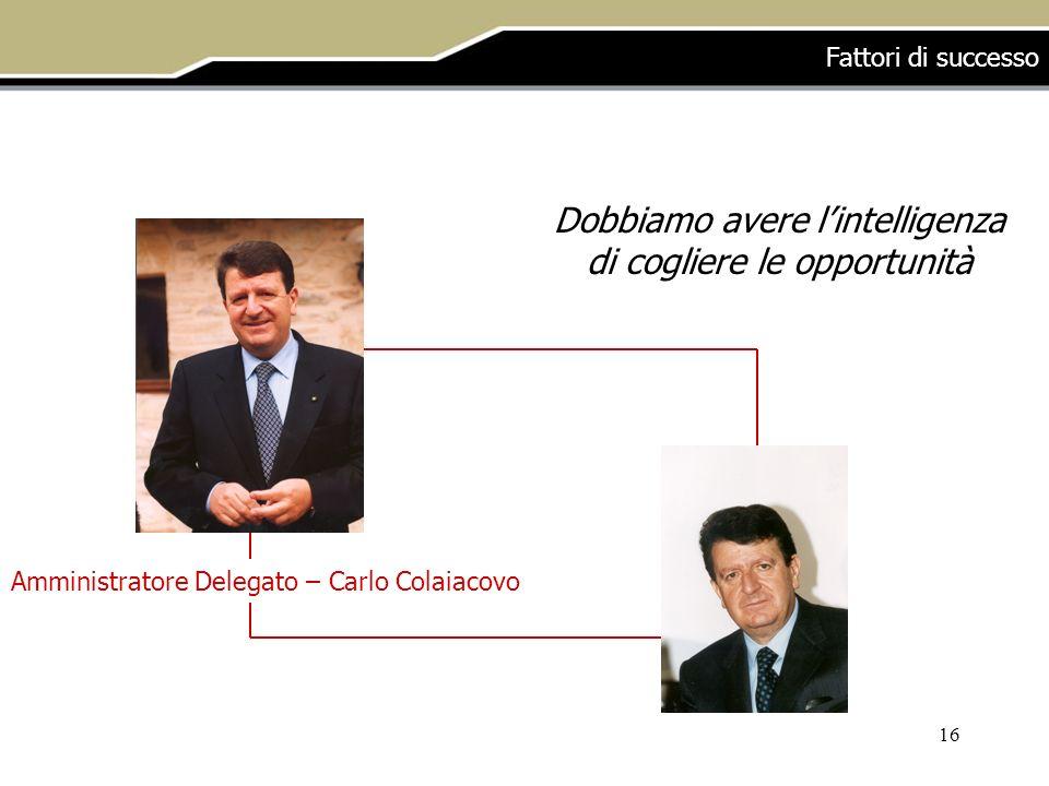16 Amministratore Delegato – Carlo Colaiacovo Dobbiamo avere lintelligenza di cogliere le opportunità Fattori di successo