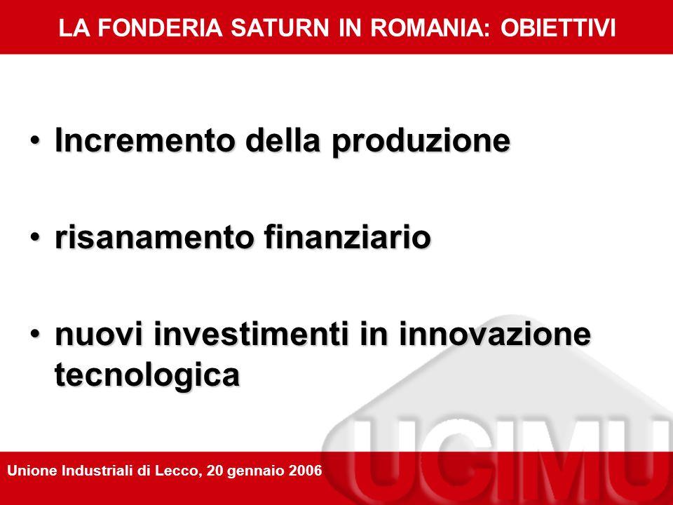 LA FONDERIA SATURN IN ROMANIA: OBIETTIVI Incremento della produzioneIncremento della produzione risanamento finanziariorisanamento finanziario nuovi investimenti in innovazione tecnologicanuovi investimenti in innovazione tecnologica Unione Industriali di Lecco, 20 gennaio 2006