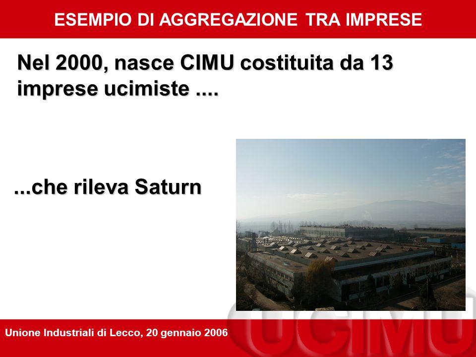 ESEMPIO DI AGGREGAZIONE TRA IMPRESE Nel 2000, nasce CIMU costituita da 13 imprese ucimiste.......che rileva Saturn Unione Industriali di Lecco, 20 gennaio 2006