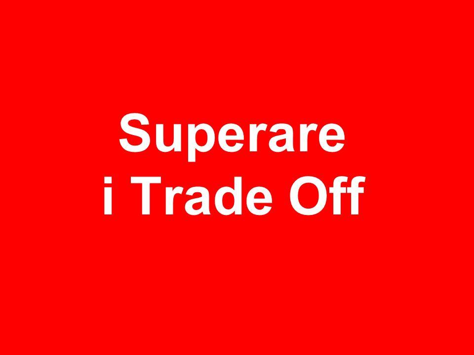 Superare i Trade Off