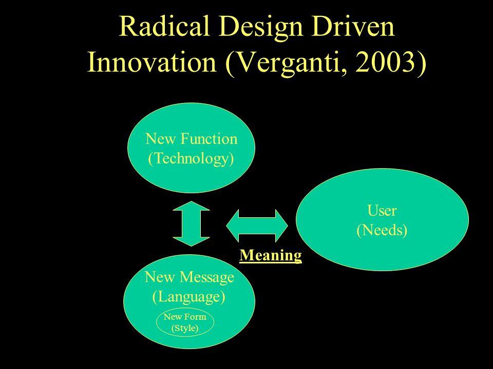 domanda (2) … conviene essere unimpresa innovativa ?