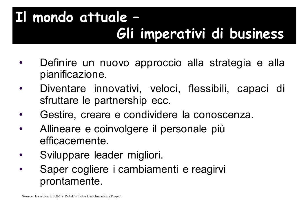 Il mondo attuale – Gli imperativi di business Definire un nuovo approccio alla strategia e alla pianificazione.
