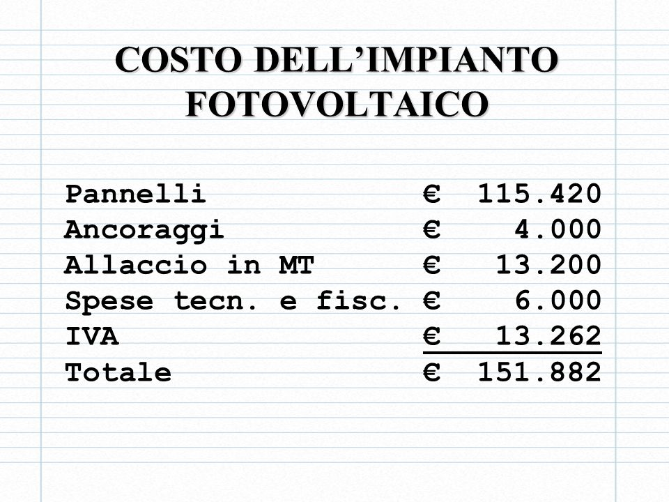 COSTO DELLIMPIANTO FOTOVOLTAICO Pannelli115.420 Ancoraggi4.000 Allaccio in MT13.200 Spese tecn.