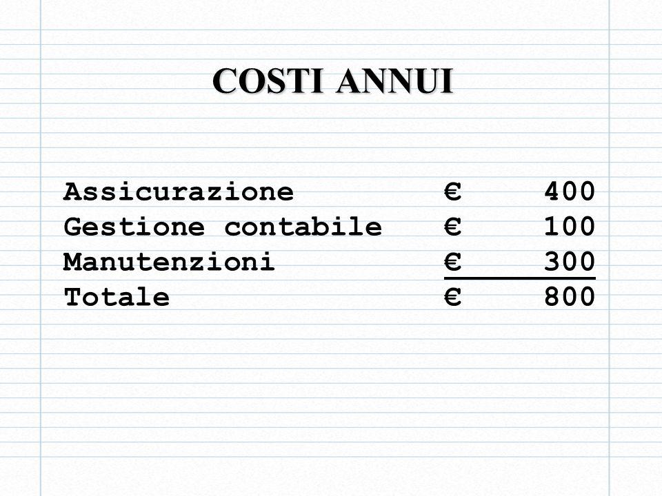 COSTI ANNUI Assicurazione400 Gestione contabile100 Manutenzioni300 Totale800