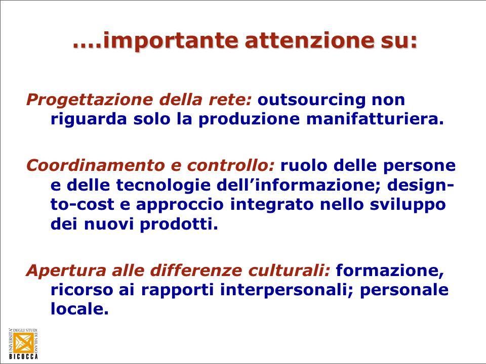 ….importante attenzione su: Progettazione della rete: outsourcing non riguarda solo la produzione manifatturiera.