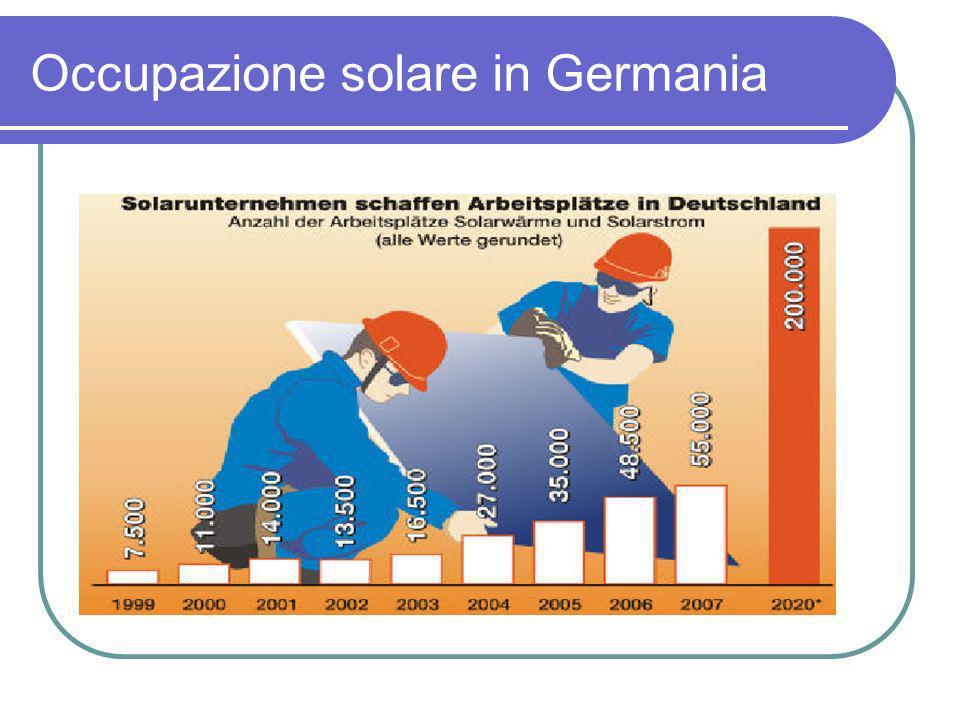 Occupazione solare in Germania