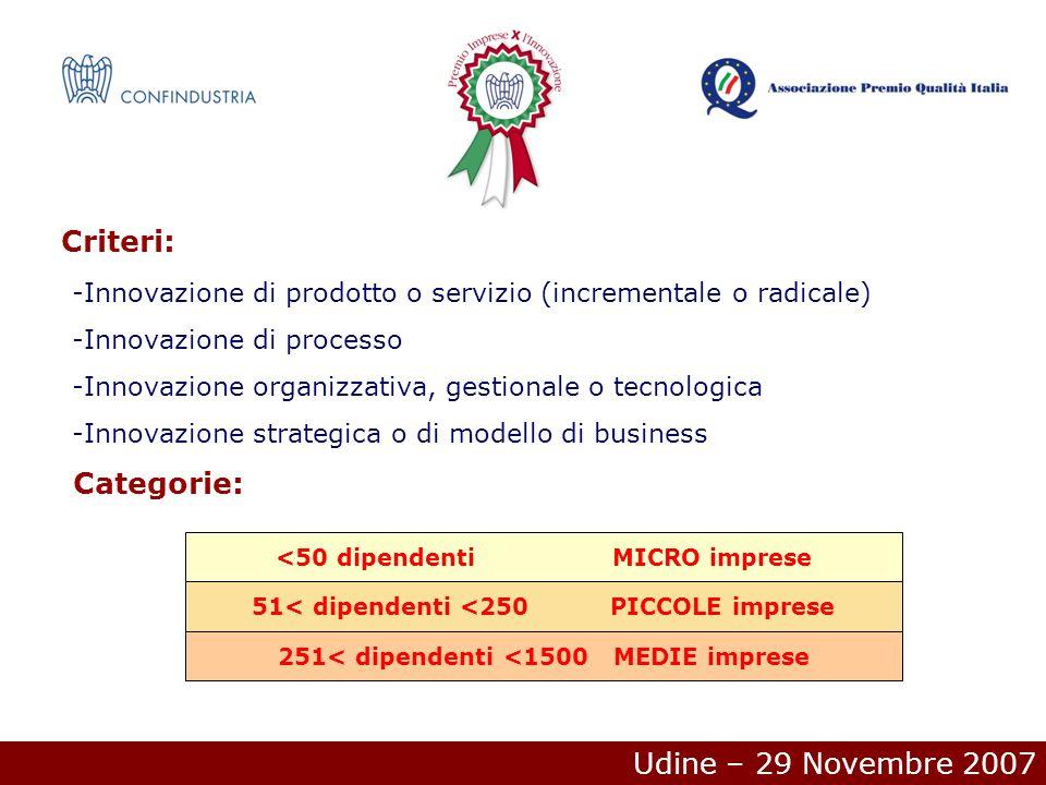 Udine – 29 Novembre 2007 Criteri: Categorie: <50 dipendenti MICRO imprese 51< dipendenti <250 PICCOLE imprese 251< dipendenti <1500 MEDIE imprese -Innovazione di prodotto o servizio (incrementale o radicale) -Innovazione di processo -Innovazione organizzativa, gestionale o tecnologica -Innovazione strategica o di modello di business