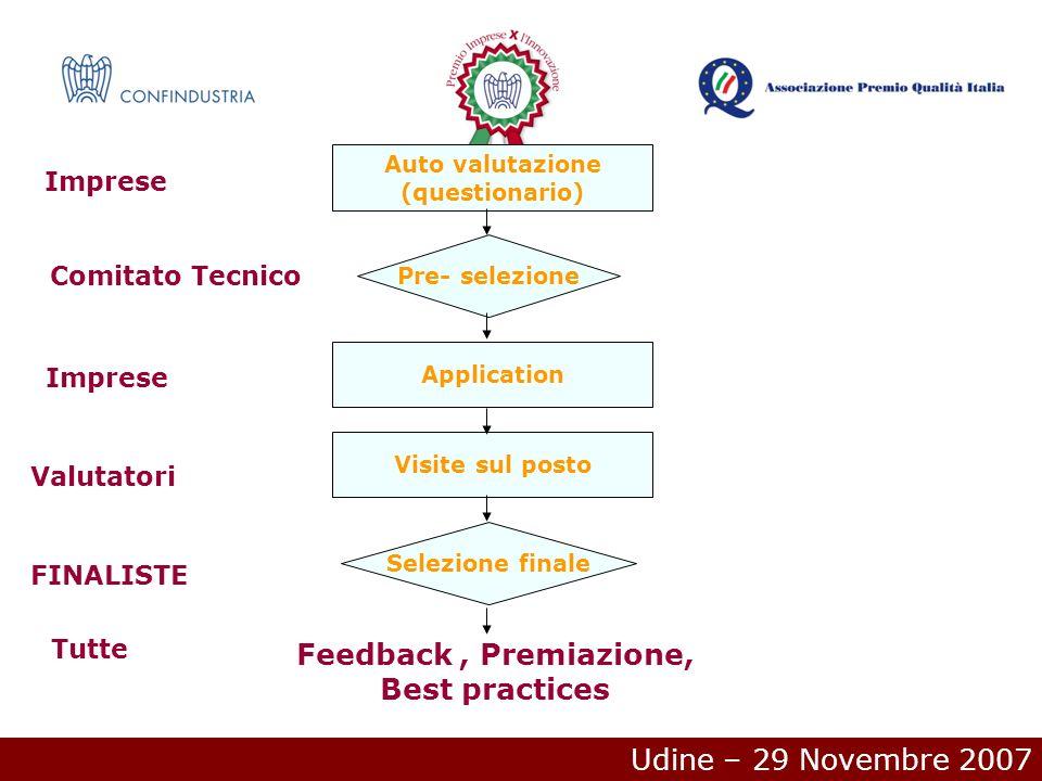 Udine – 29 Novembre 2007 Imprese Comitato Tecnico Imprese Valutatori FINALISTE Tutte Auto valutazione (questionario) Pre- selezione Application Visite sul posto Selezione finale Feedback, Premiazione, Best practices