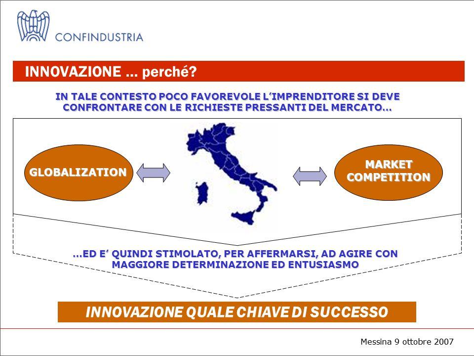 Messina 9 ottobre 2007 LINNOVAZIONE A 360° INNOVARE A 360° SIGNIFICA ESSERE DISPOSTI AD UN CAMBIAMENTO PROFONDO DELLA PROPRIA AZIENDA OCCORRE MUOVERSI SU 3 ASSI RADICALINNOVATION RELATED COST REDUCTIONCORPORATE CONTROLLED VALUE INNOVAZIONE CONTINUA DEI PRODOTTI/SERVIZI E DEI PROCESSI PRODUTTIVI ED OPERATIVI AZIENDALI ORIENTAMENTO A SODDISFARE LE ASPETTATIVE DEI CLIENTI, ANTICIPANDO LE EVOLUZIONI FAR PREOCCUPARE I COMPETITORS RIDUZIONE CONTINUA DEI COSTI AZIENDALI RICONOSCERE E CONDIVIDERE I VALORI AZIENDALI