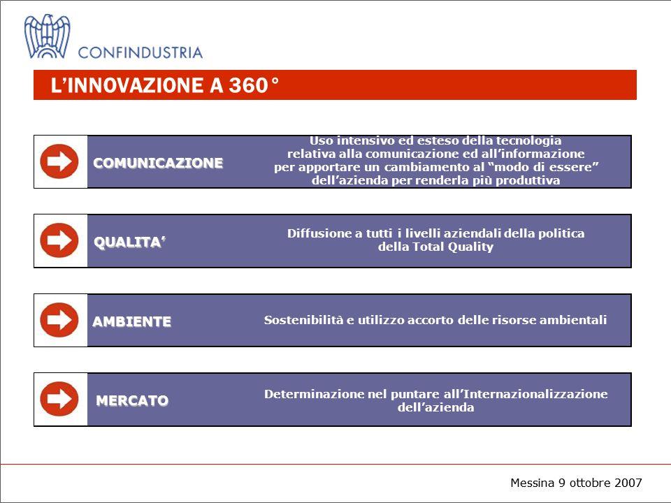 Messina 9 ottobre 2007 LINNOVAZIONE A 360° COMUNICAZIONE Uso intensivo ed esteso della tecnologia relativa alla comunicazione ed allinformazione per a
