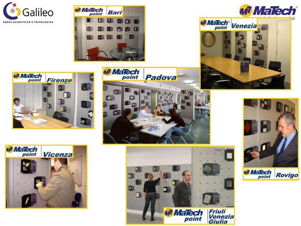 Lesposizione dei campioni di materiali Larchivio completo dei materiali Le attività di consulenza Il database dei materiali innovativi I database dei materiali tradizionali I servizi per le aziende