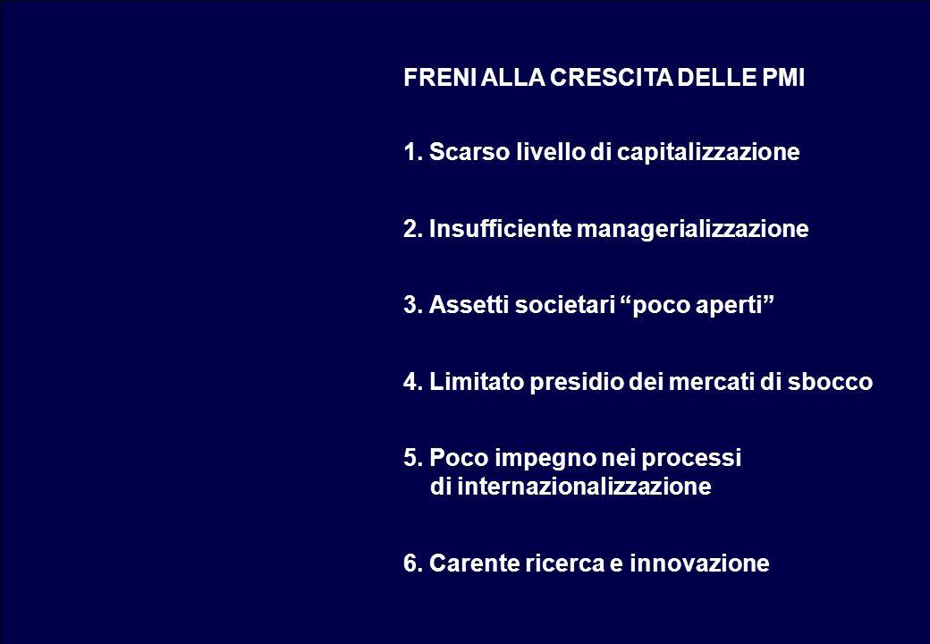 FRENI ALLA CRESCITA DELLE PMI 1. Scarso livello di capitalizzazione 2.